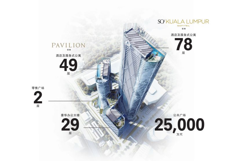 吉隆坡Oxley SO/KL索菲特品牌住宅